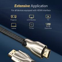 Ugreen HDMI Cable HDMI to HDMI…