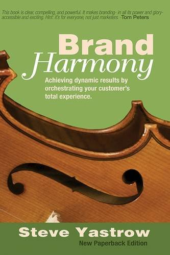 Brand Harmony: Achieving Dynamic Results…