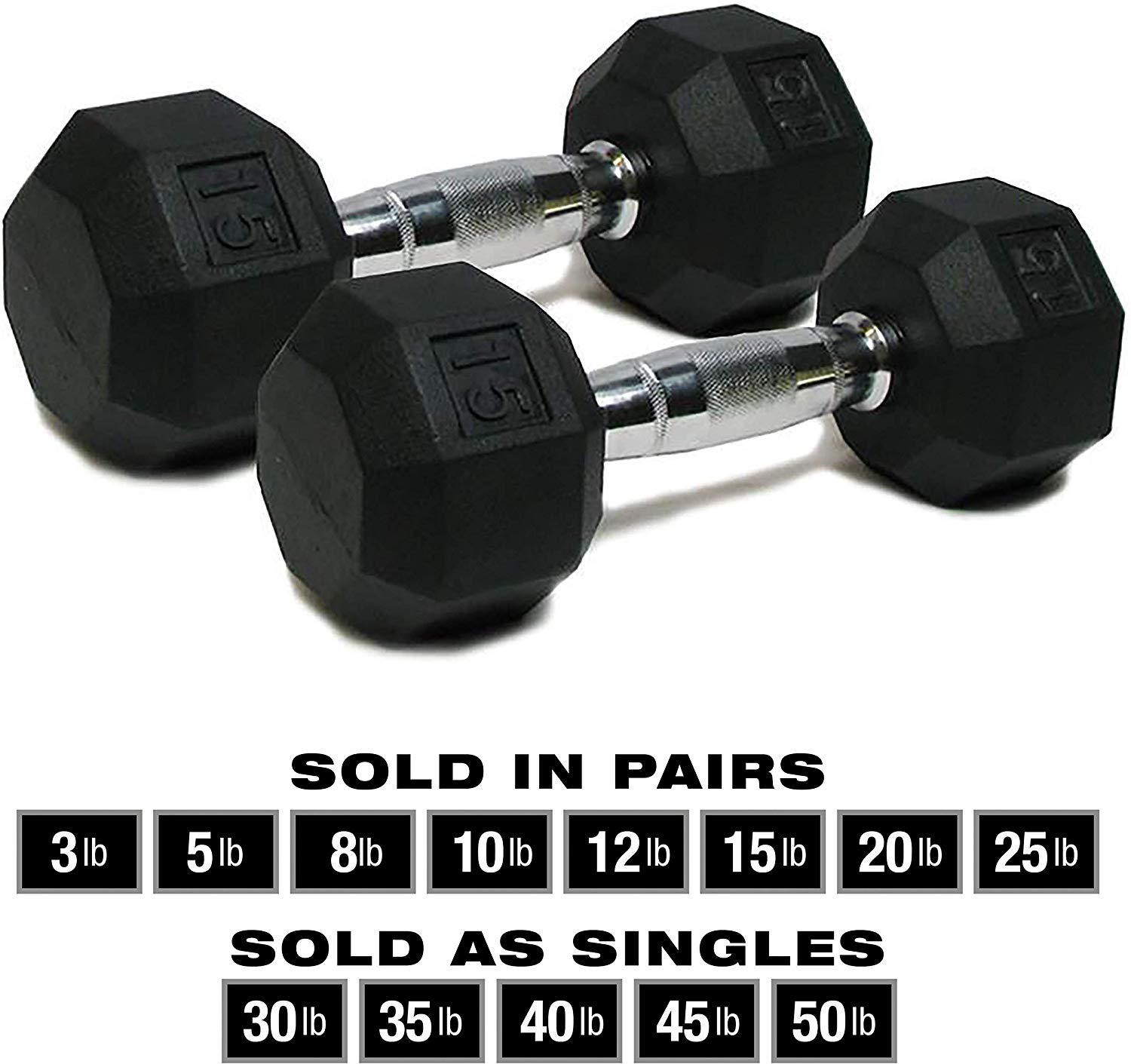 SPRI Dumbbells Hand Weights Deluxe Rubbe…